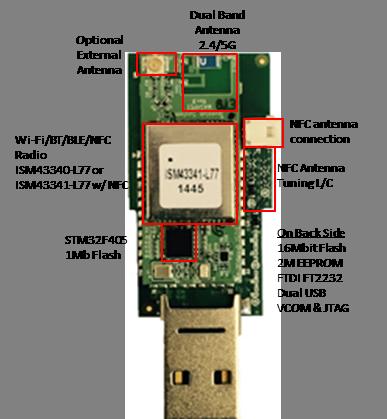 USB Wi-Fi & BLE Smartbridge