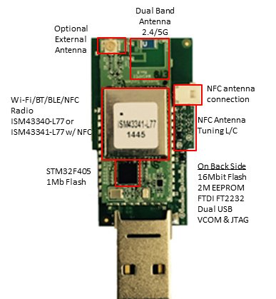 ISM34x-USB Wi-Fi Dongle