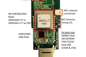 ISM34x-USB Wi-Fi & BLE Dongle