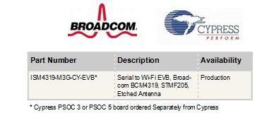 Shows Broadcom PSCC Evaluation Kit
